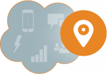what-is-salesforce-marketing-cloud